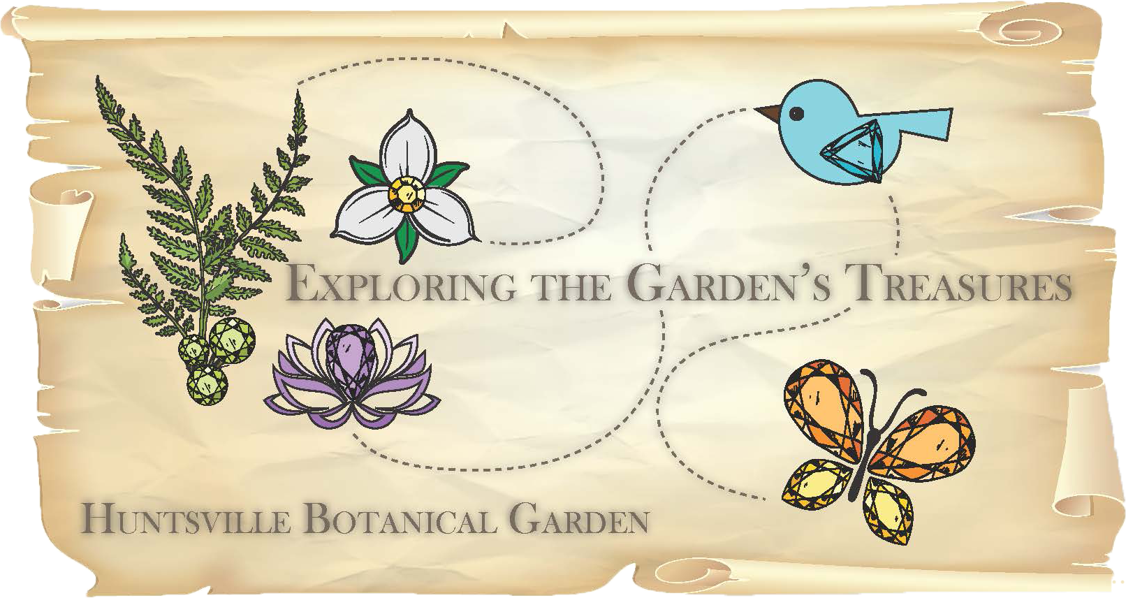 Exploring the Garden's Treasures @ Throughout the Garden